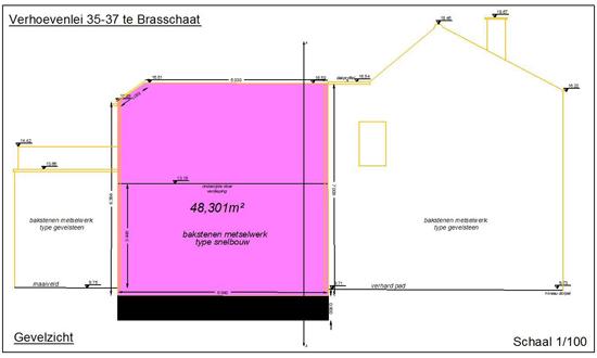 Plan voor muurovername