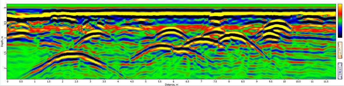 digitale proefsleuf voor opzoeking vanondergrondse kabels en leidingen
