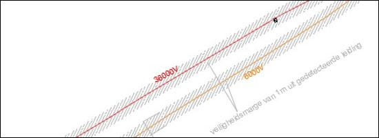 teccon_ondergrondse meting_plan hoogspanningskabel